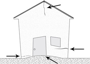 diagram of foundation slab that is experiencing upheaval